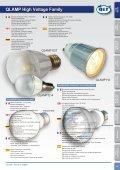 LED Bulbs - Sime - Page 3