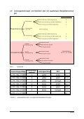 Berechnungsbeispiele für die Berechnung der Einheitspreise bei ... - Seite 4