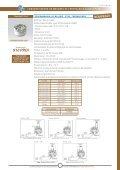 Convertisseurs de mesures & Centrales d'acquisition - capteur de ... - Page 3