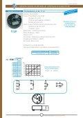 Convertisseurs de mesures & Centrales d'acquisition - capteur de ... - Page 4