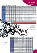 Ligne 1 : Quartier du Fay, Zone de la Plaine, Réfigny, Centre ... - Yvetot - Page 5