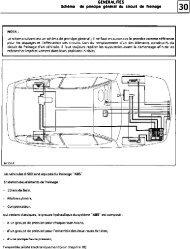 GENERALITES Schéma de principe général du circuit de freinage