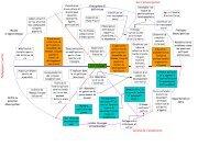 Sur l'émancipation P é d a g o g ies / o u tils Leçons de l ... - Unesco