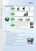 Turbo-soufflante à haute efficacité avec palier ... - APG-Neuros - Page 2