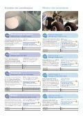 Les indispensables de l'aviation - Orapi - Page 4
