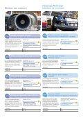 Les indispensables de l'aviation - Orapi - Page 5