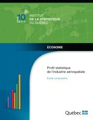 Profil statistique de l'industrie aérospatiale – Étude comparative
