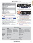 mustang™ i / ii - American Musical Supply - Page 7