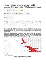 Glissements de terrain et zones instables : Apports