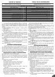 PPPOOS SST TT- --AC CCE EC CC - Page 5