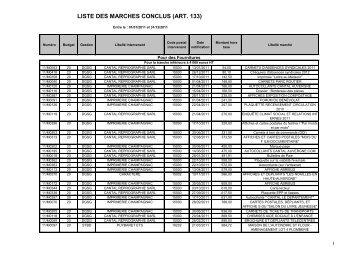 liste des marches conclus (art. 133) - Conseil Général du Cantal