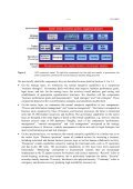 IBM's Unified Governance Framework (UGF) Initiative - Page 6