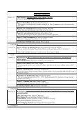 Thursday, September 14 - Zentrum für Zeithistorische Forschung ... - Page 2