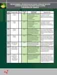 Brochure LEED - Adhésifs Proma inc. - Page 4
