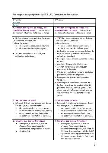 Planification histoire par rapport aux programmes - Plantyn