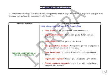 La concordance des temps l 39 indicatif ccdmd for Indicatif 358