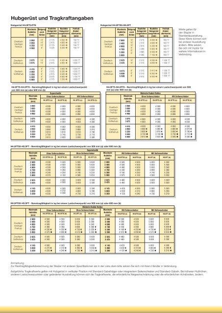 Datenblatt H4.0-5.5FT_DE