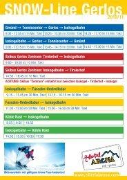 Isskogelbahn - Zillertal Arena