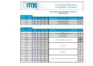 TARIF DISTRIBUTEUR CARTOUCHES LASER MAI 2011 - FBS93