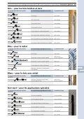 Scies sauteuses et scies-sabres - Bosch - Page 3