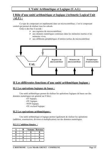 Conception et test d 39 une unit arithm tique et logique alu for Transistor porte logique
