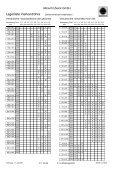 Lagerliste Vierkantrohre - Zwick Edelstahl - Seite 4