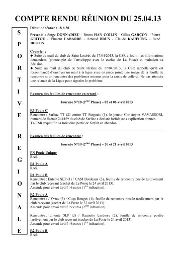Poules minimes filles d1 ligue de tennis de table du centre - Ligue de tennis de table poitou charentes ...
