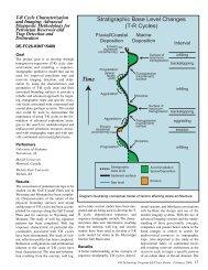 Oil E&P Program Book