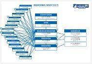 organigramm | saison 2012/13