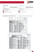 BOMBAS NORMALIZADAS POMPES NORMALISÉES - Efaflu - Page 3
