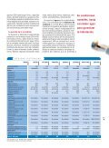 bebidas isotonicas - Revista Consumer - Page 2