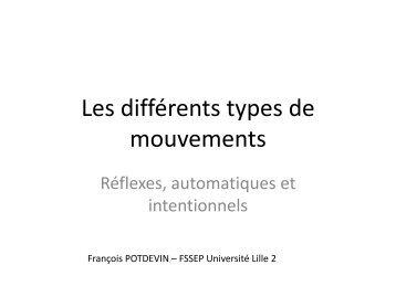 Les différents types de Les différents types de mouvements