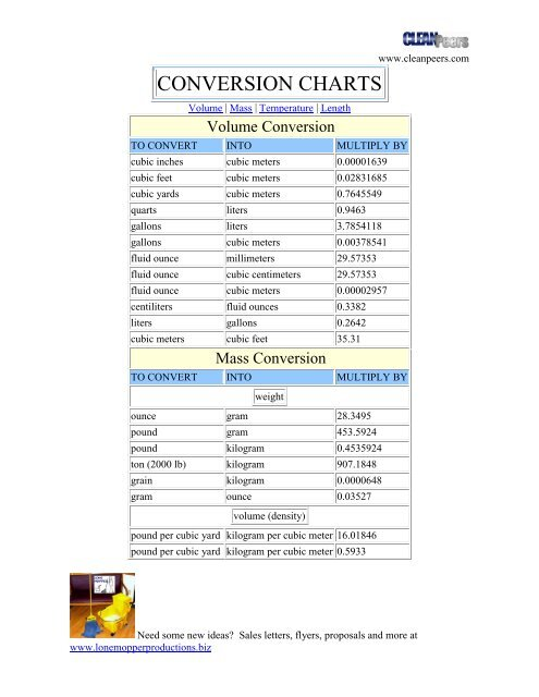 gallons to liters conversion charts cleanpeers