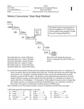 Worksheets Metric Conversion Worksheet Answers unit 1 chemistry for life metric conversion worksheet answers worksheets metric