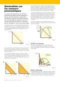 Moteurs pneumatiques Atlas Copco - Page 6
