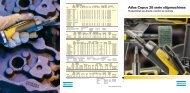Atlas Copco 28 serie slijpmachines Productiviteit van kracht, comfort ...