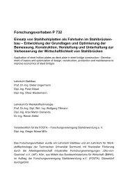 Abschlussbericht des IGF Vorhabens Nr. 15024N Einsatz von ...
