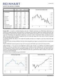 Futures NYK - Le marché a continué de glisser plus bas. Il ... - AFCOT
