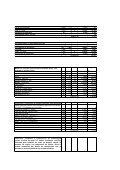 SUBTOTAL 15.000 SUBTOTAL 32.652 - Page 6