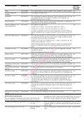 Four encastrable HBB73C5.1F - Quel four - Page 7
