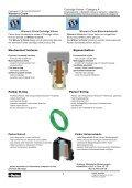 Cartridge Valves - Page 2