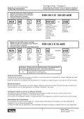 Cartridge Valves - Page 5