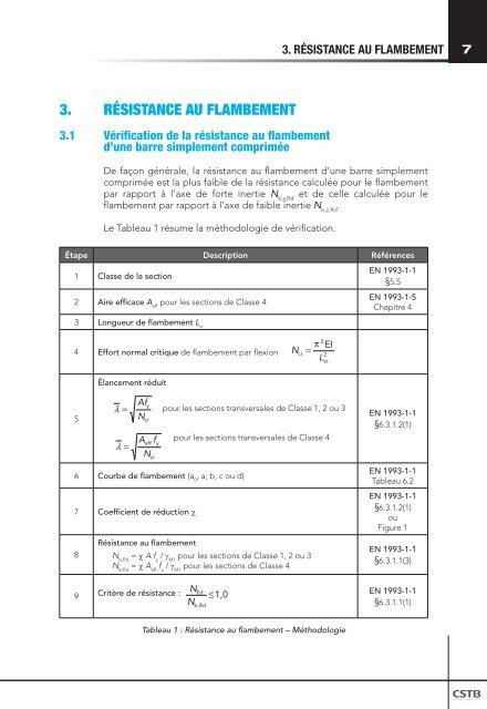 Couv Eurocode 3 P1-1 (Barre Comprimé) - Boutique CSTB