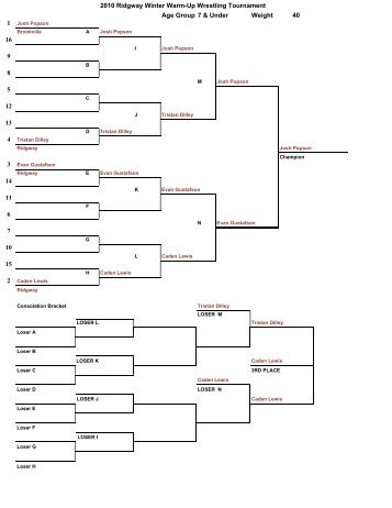 2010 Ridgway Winter Warm-Up Wrestling Tournament Brackets 7 ...