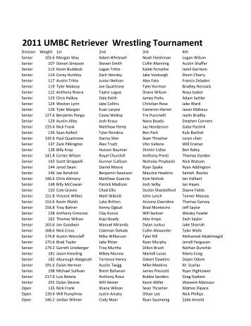 2011 UMBC Retriever Wrestling Tournament