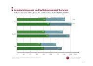 Armutsrisikogrenze und Nettoäquivalenzeinkommen ...