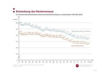 Entwicklung des Rentenniveaus Entwicklung des Rentenniveaus
