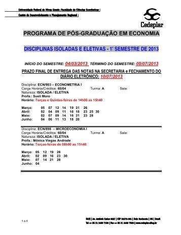 Oferta de disciplinas eletivas do curso de economia - UFMG