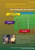 Le spécialiste du palissage - Scdc, le palissage de la vigne - Page 2