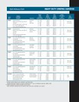industrial rectangular & round dampers - Page 3